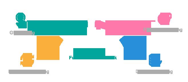 why-functional-testing-framework